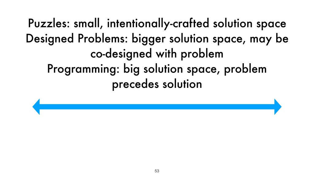 Puzzles: small, intentionally-crafted solution ...