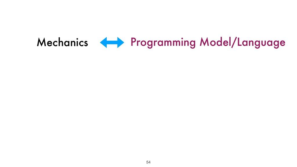 Mechanics 54 Programming Model/Language