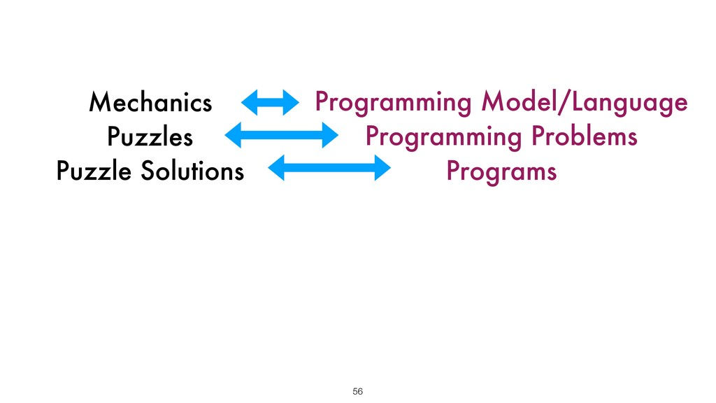 Mechanics Puzzles Puzzle Solutions 56 Programmi...