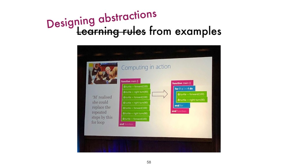Learning rules from examples 58 Designing abstr...