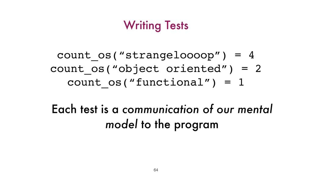 "Writing Tests count_os(""strangeloooop"") = 4 cou..."