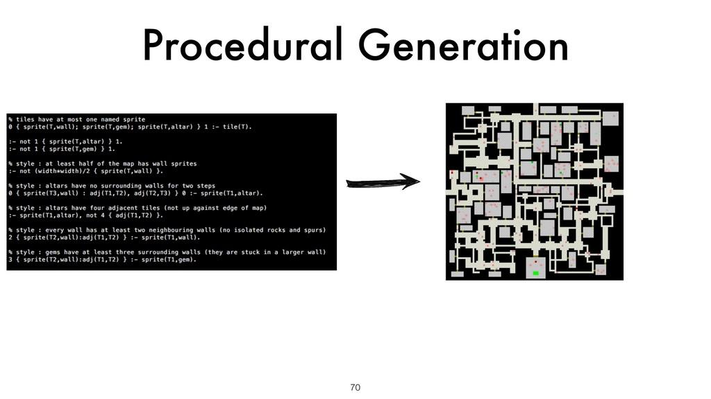 Procedural Generation 70