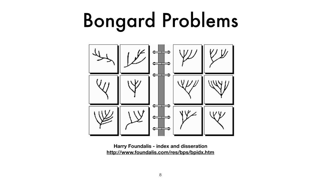 Bongard Problems 8 Harry Foundalis - index and ...
