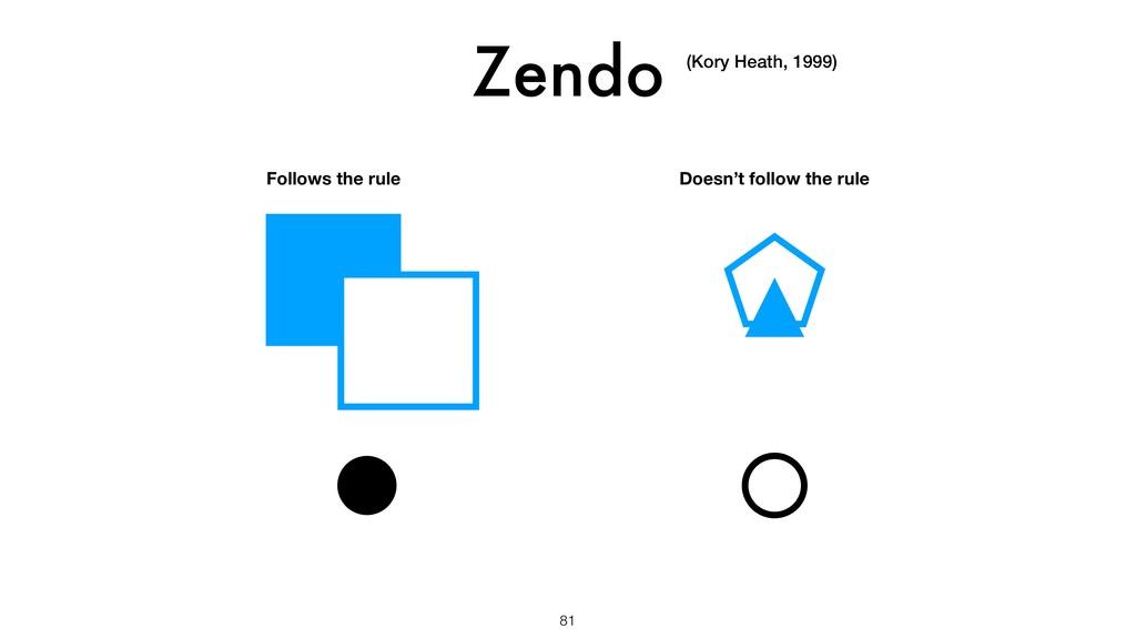 Zendo 81 (Kory Heath, 1999) Follows the rule Do...