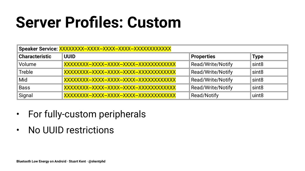 Server Profiles: Custom • For fully-custom perip...