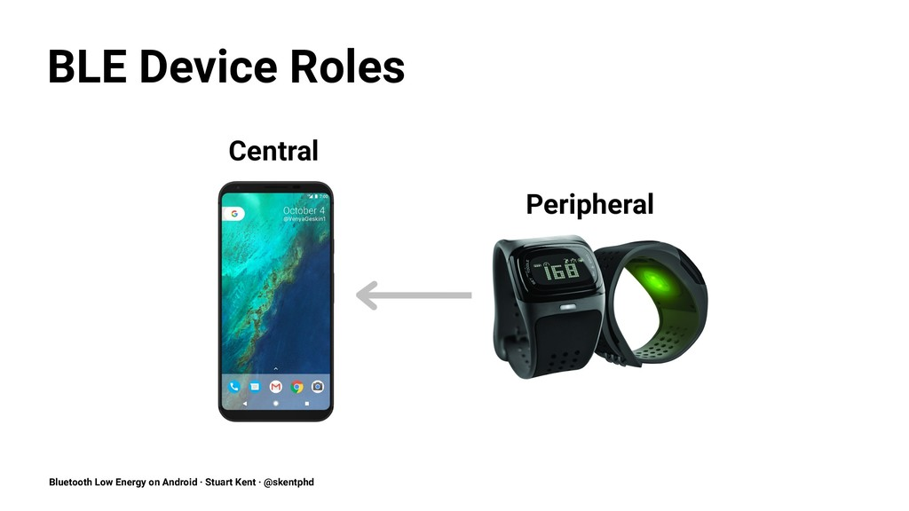 BLE Device Roles Bluetooth Low Energy on Androi...