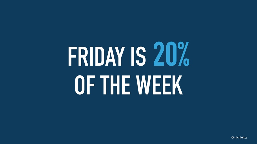 @michieltcs FRIDAY IS 20%