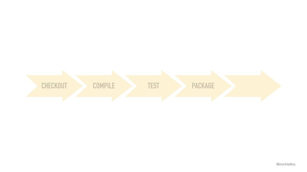 @michieltcs COMPILE CHECKOUT TEST PACKAGE