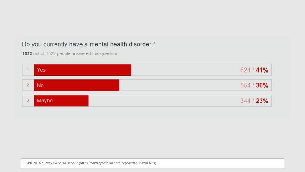 OSMI 2016 Survey General Report (https://osmi.t...