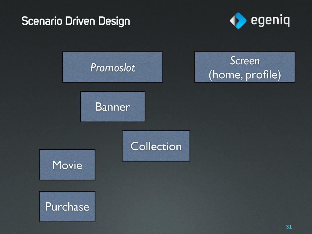 Scenario Driven Design 31 Movie Banner Promoslo...