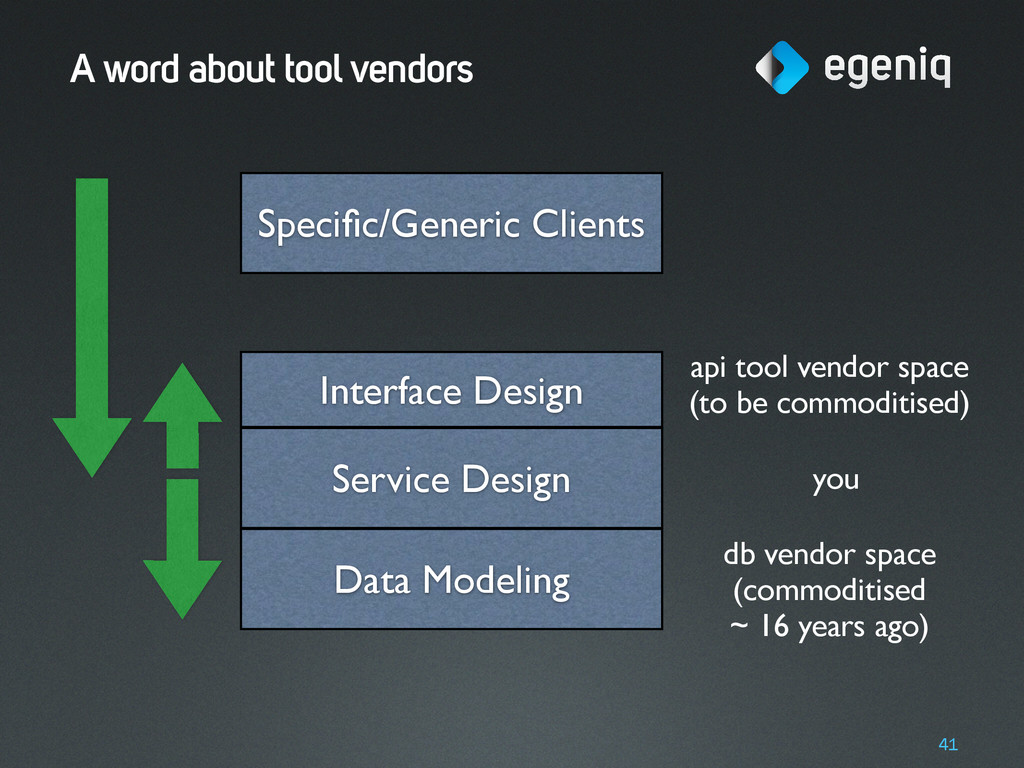 A word about tool vendors 41 Data Modeling Inte...