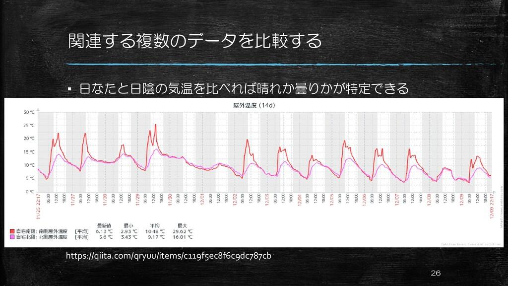 関連する複数のデータを比較する ▪ 日なたと日陰の気温を比べれば晴れか曇りかが特定できる 26...