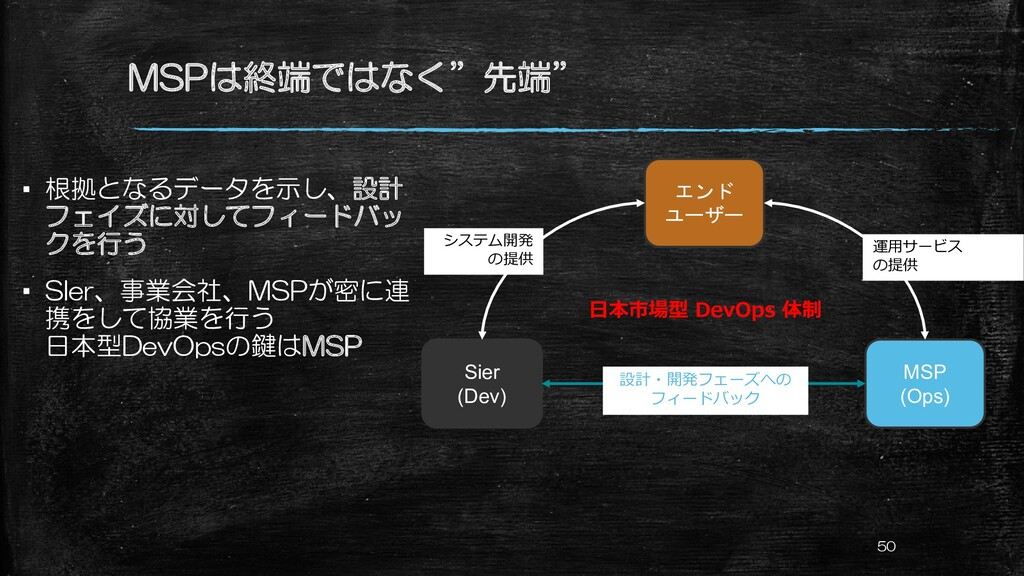 """MSPは終端ではなく""""先端"""" ▪ 根拠となるデータを示し、設計 フェイズに対してフィードバッ ..."""