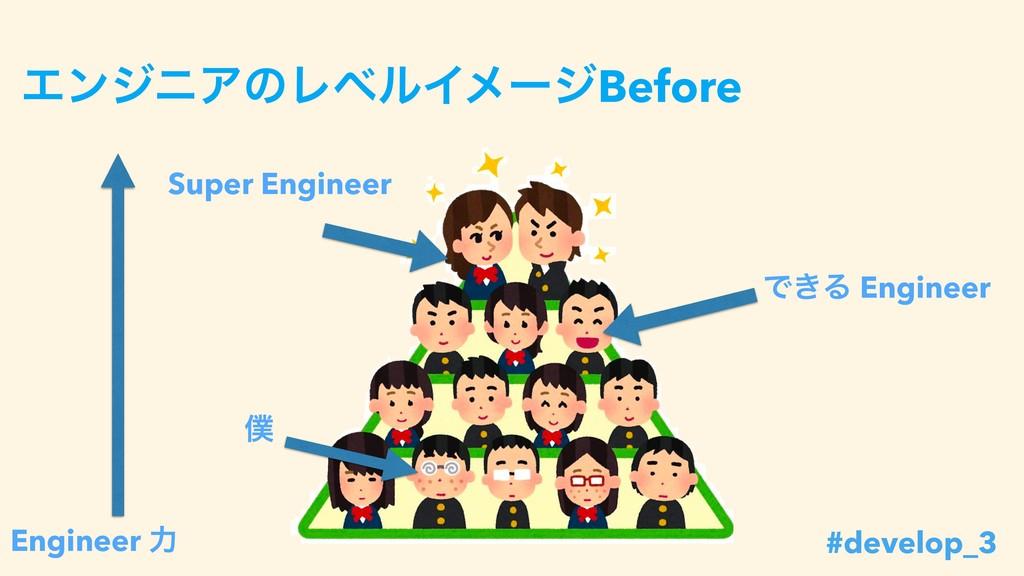 ΤϯδχΞͷϨϕϧΠϝʔδBefore Super Engineer Engineer ྗ Ͱ...