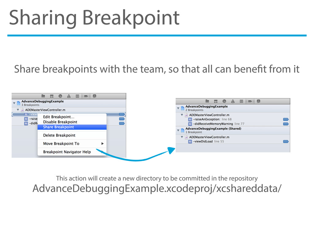 Sharing Breakpoint Share breakpoints with the t...