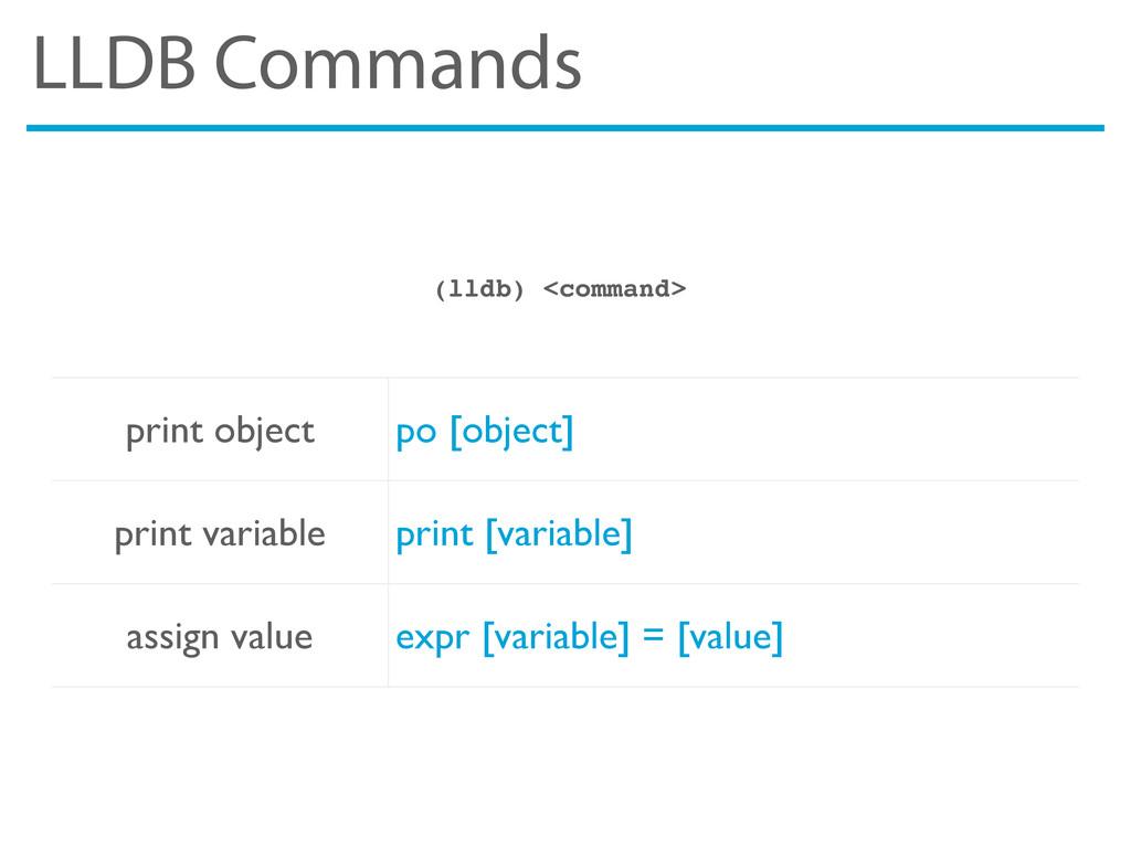 LLDB Commands print object po [object] print va...