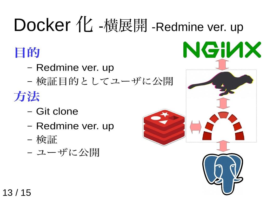 Docker 化 -横展開 -Redmine ver. up 目的 – Redmine ver...