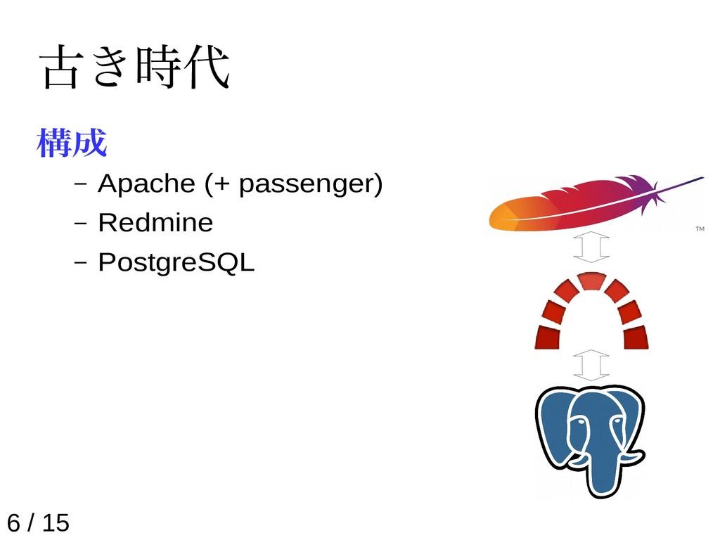 古き時代 構成 – Apache (+ passenger) – Redmine – Post...