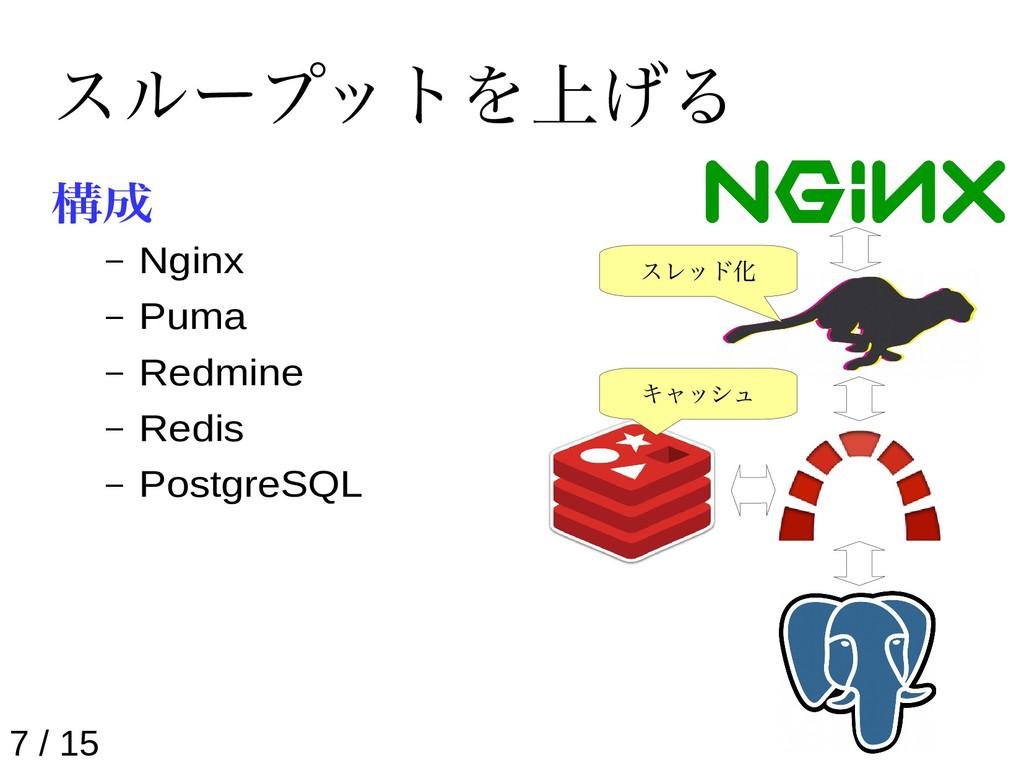 スループットを上げる 構成 – Nginx – Puma – Redmine – Redis ...