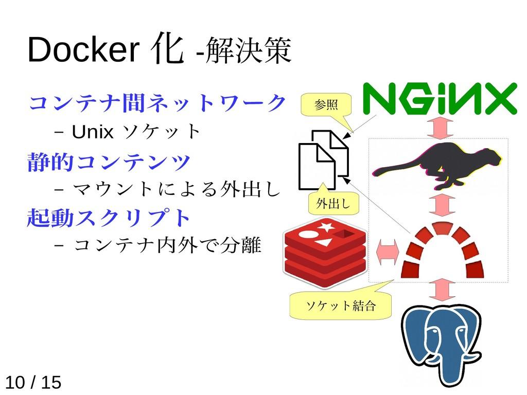 Docker 化 -解決策 コンテナ間ネットワーク – Unix ソケット 静的コンテンツ –...