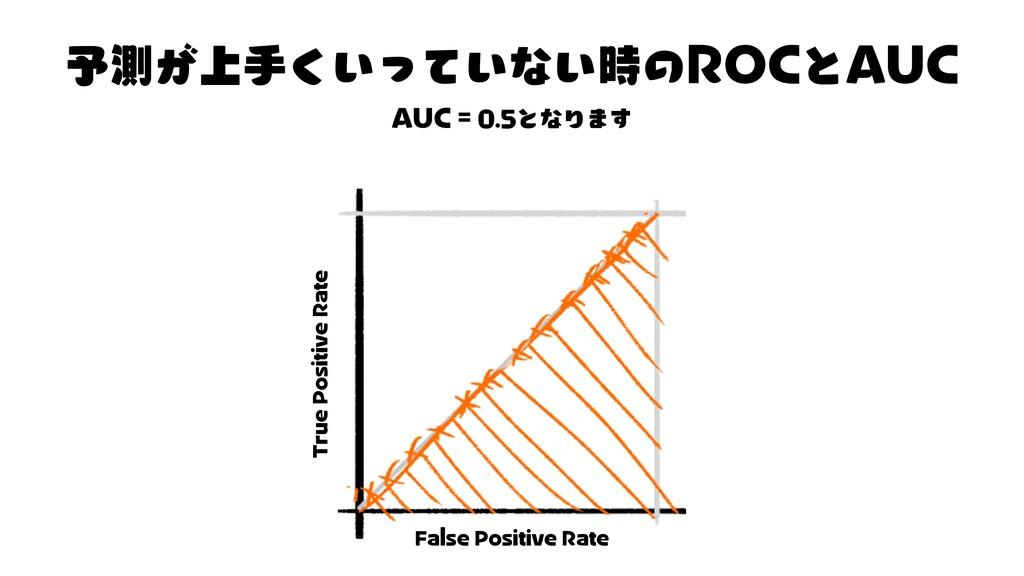 ィ ROC AUC AUC 0 5 と な り ま す F P R T P R