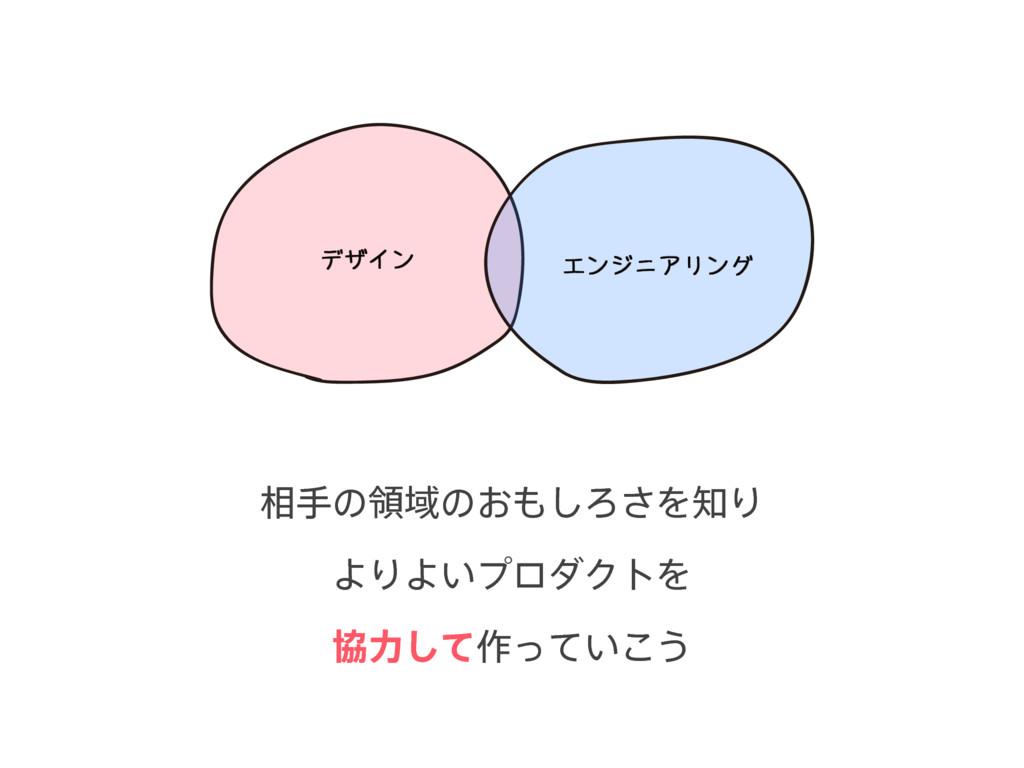 デザイン エンジニアリング ૬खͷྖҬͷ͓͠Ζ͞ΛΓ ΑΓΑ͍ϓϩμΫτΛ ڠྗͯ͠࡞...