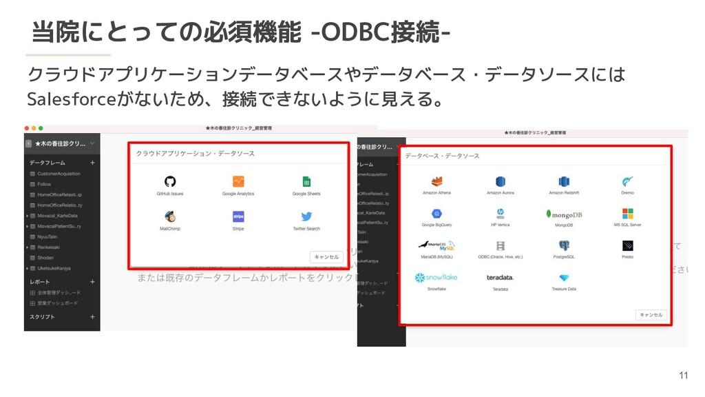 当院にとっての必須機能 -ODBC接続- クラウドアプリケーションデータベースやデータベース・...