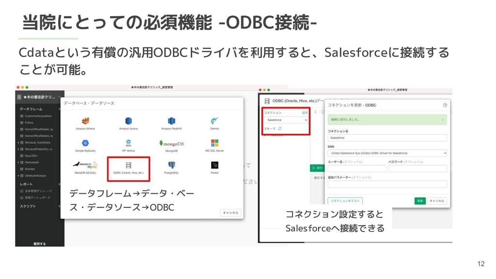 当院にとっての必須機能 -ODBC接続- Cdataという有償の汎用ODBCドライバを利用する...