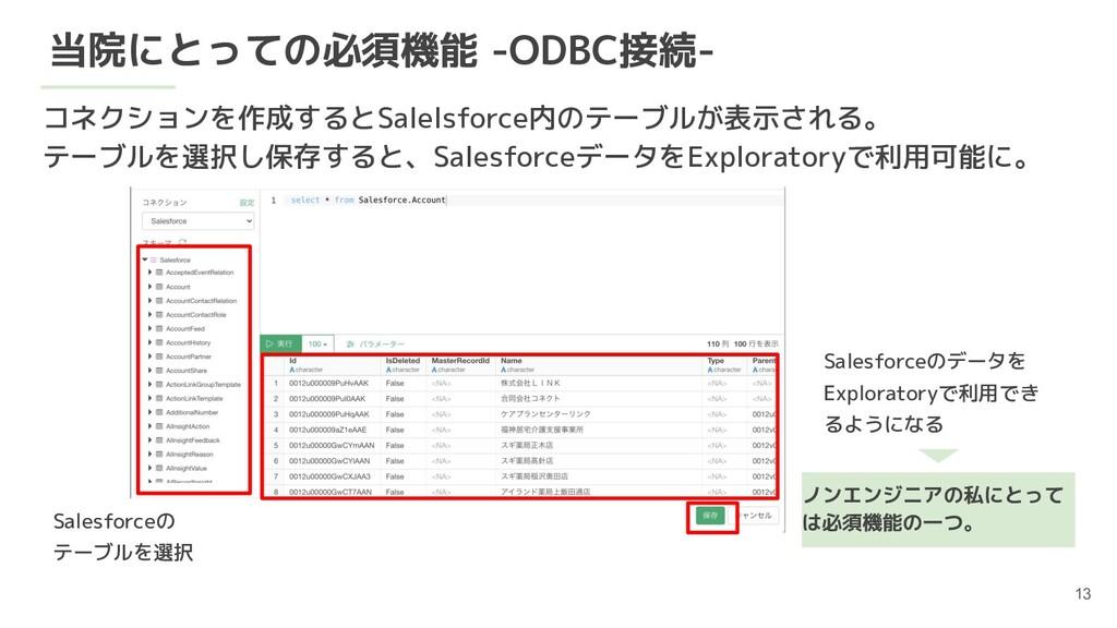 当院にとっての必須機能 -ODBC接続- コネクションを作成するとSalelsforce内のテ...