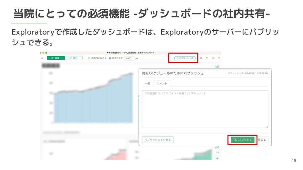 Exploratoryで作成したダッシュボードは、Exploratoryのサーバーにパブリッ ...