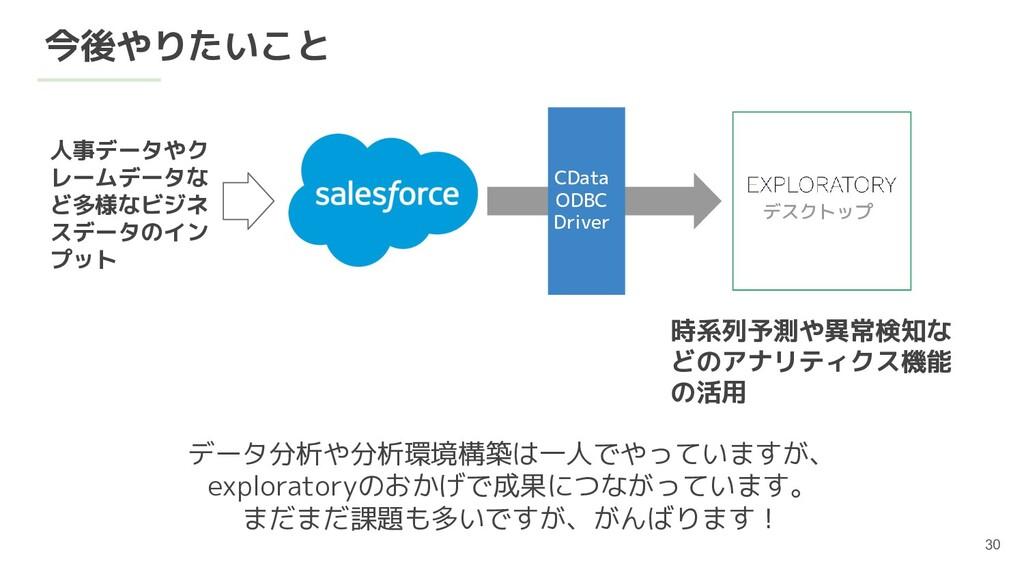 今後やりたいこと CData ODBC Driver デスクトップ 人事データやク レームデー...