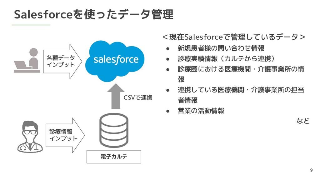 Salesforceを使ったデータ管理 各種データ インプット CSVで連携 電子カルテ 診療...