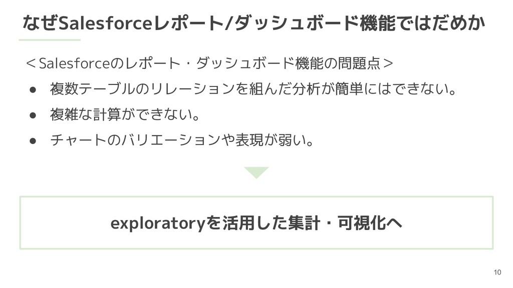 なぜSalesforceレポート/ダッシュボード機能ではだめか <Salesforceのレポー...