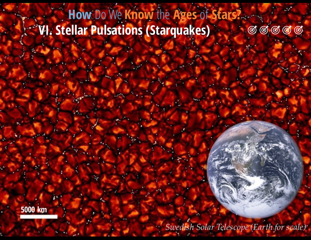 5000 km Swedish Solar Telescope (Earth for scal...