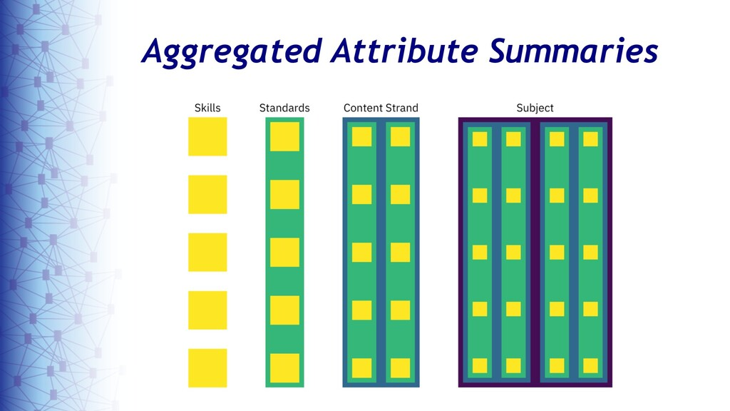 7 Aggregated Attribute Summaries