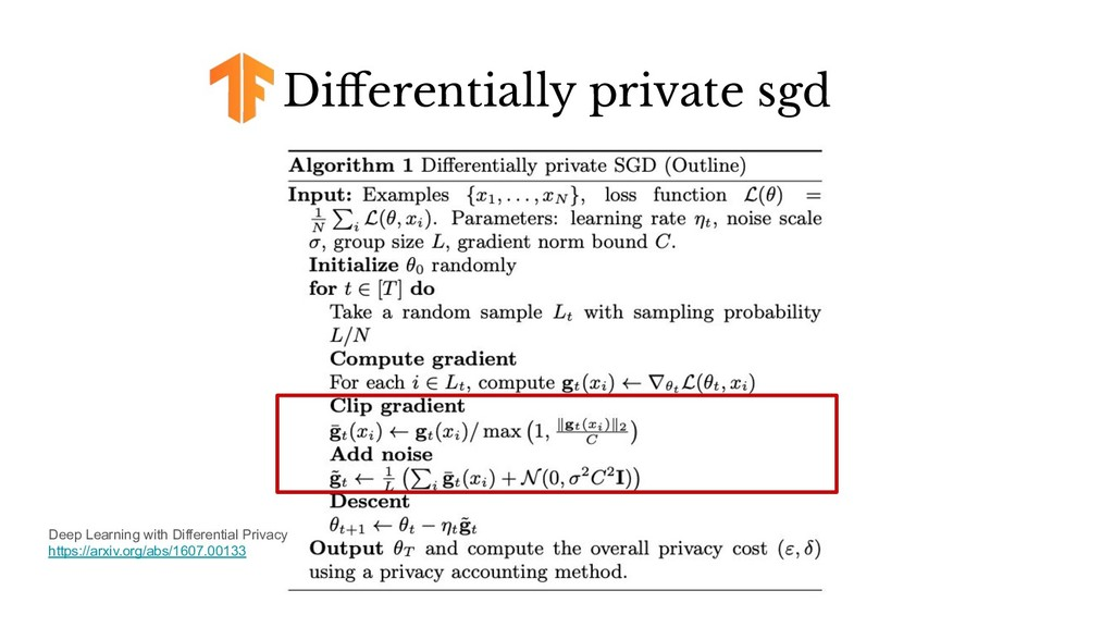 Differentially private sgd Deep Learning with Di...
