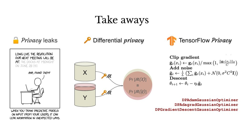 Take aways  Differential privacy  Privacy leaks...