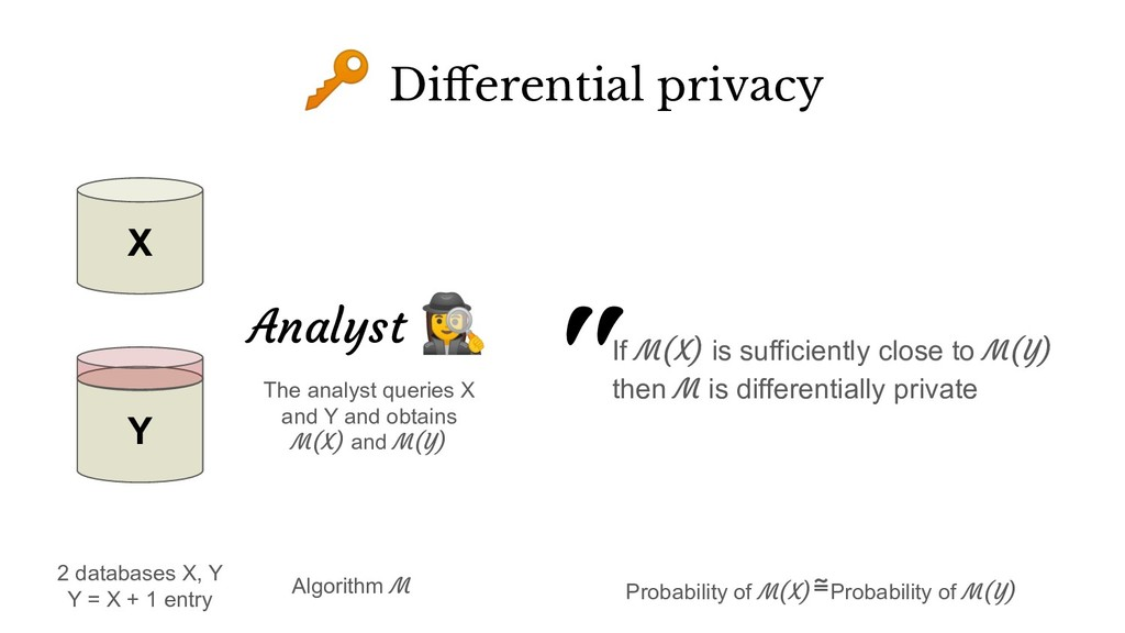 Differential privacy Y X 2 databases X, Y Y = X...