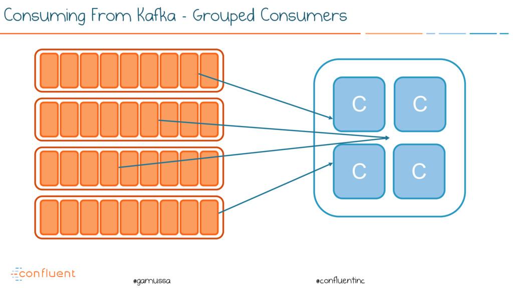 @ @gamussa @confluentinc Consuming From Kafka -...