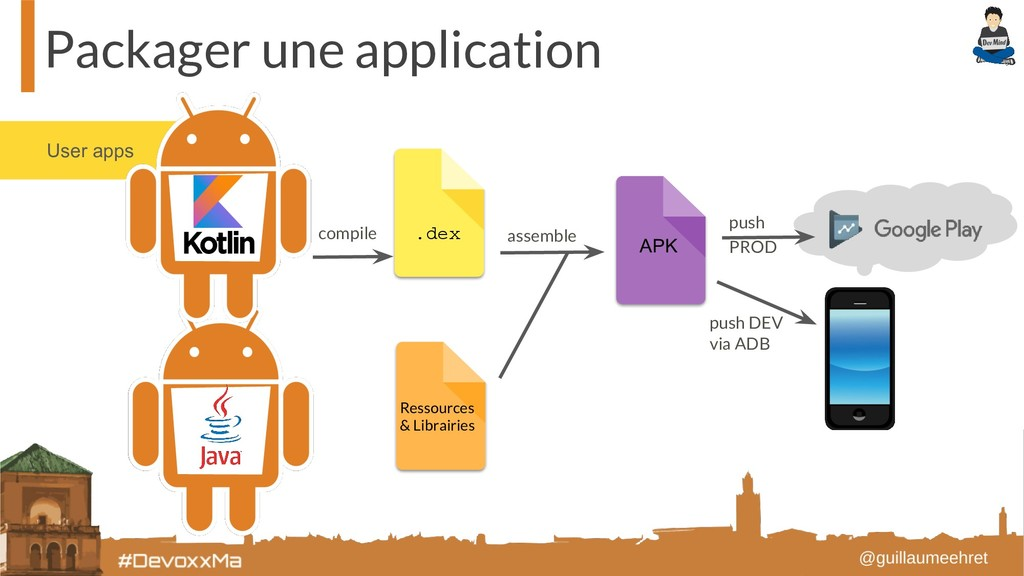 User apps Packager une application .dex Ressour...