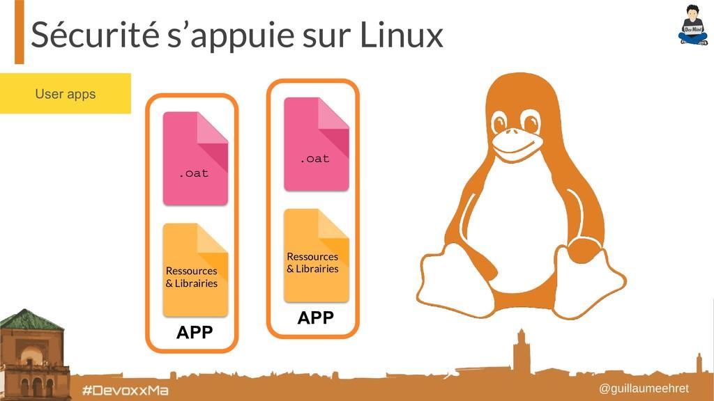 User apps Sécurité s'appuie sur Linux Ressource...