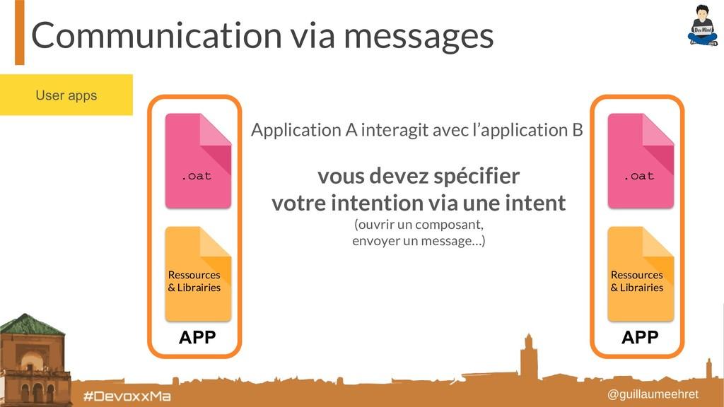 User apps Communication via messages Ressources...