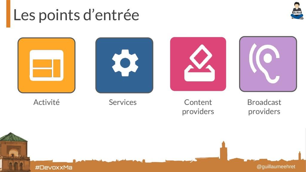 Les points d'entrée Activité Services Content p...