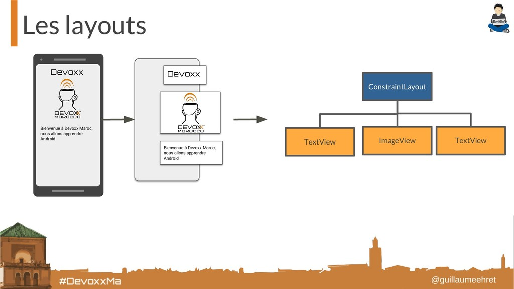 Les layouts Devoxx Bienvenue à Devoxx Maroc, no...