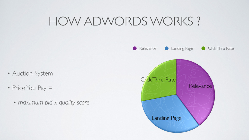 HOW ADWORDS WORKS ? • Auction System  • Price...