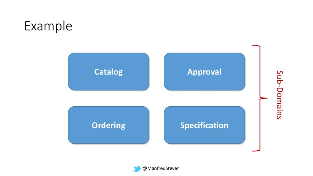 @ManfredSteyer Catalog Approval Specification O...