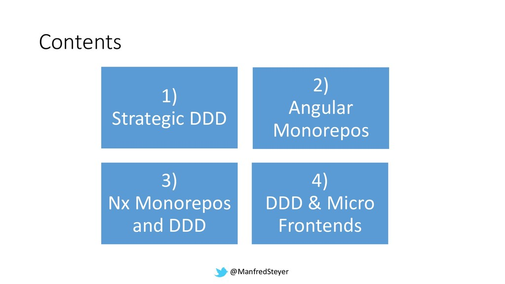 @ManfredSteyer Contents 1) Strategic DDD 2) Ang...