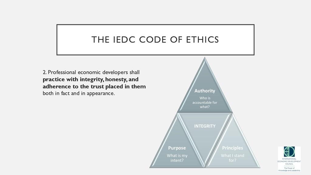 THE IEDC CODE OF ETHICS 2. Professional economi...
