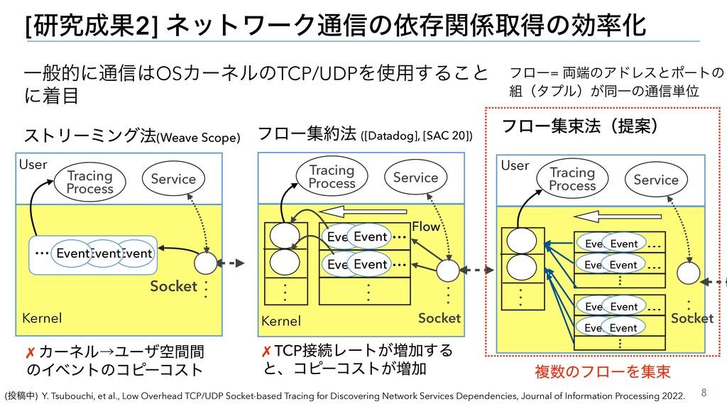 (ߘத) Y. Tsubouchi, et al., Low Overhead TCP/UD...