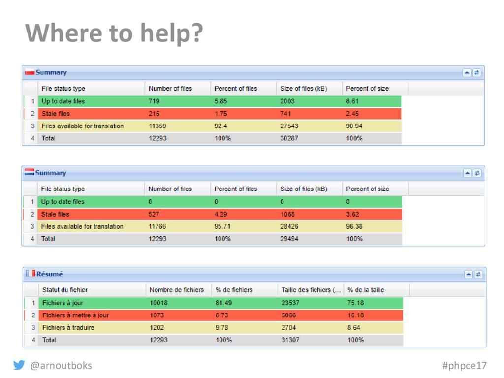 @arnoutboks #phpce17 Where to help?